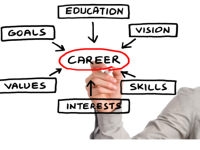 Career Development Centre – A first of its kind initiative by IIT Kanpur